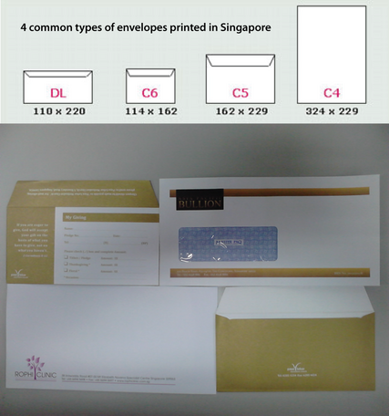 Envelopes online business cards flyers labels stickers printing we do make customised envelopes with printing on it this requires a new die making and die cutting design is printed within the die cut shape first reheart Gallery
